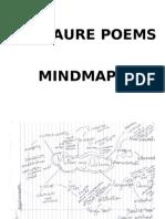 Literature Poems Individual Mindmaps