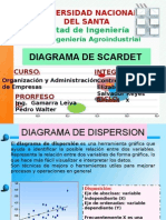 Diagrama de Dsipersion