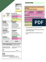 FICHE-BILAN-FONCTIONNEL.pdf