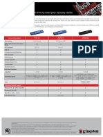 MKF 501.6 Secure Comparison Chart En