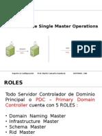 Roles Fsmo