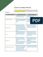 observation tasks pdf