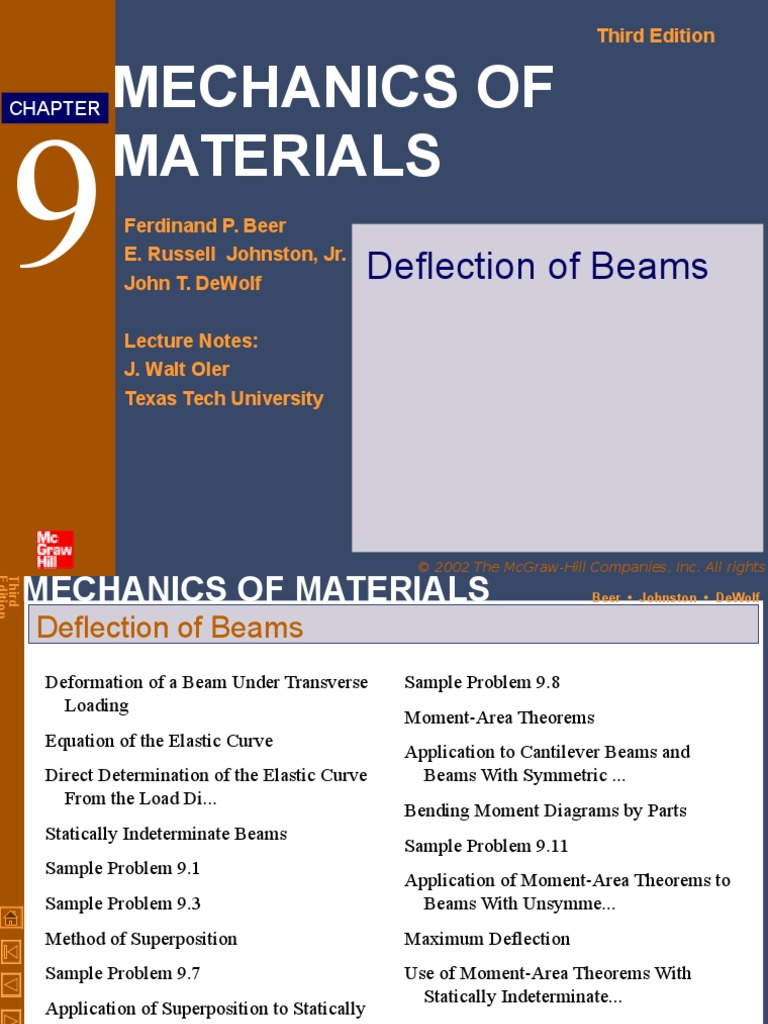 9 Beam Deflection Mechanics Of Materials Bending Structure Moment Diagram Distributed Load Question The Shape