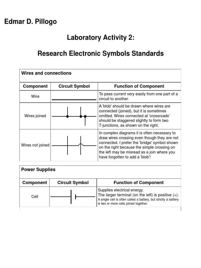 Pillogo - Laboratory Activity 2 circuits | Electronic Component ...