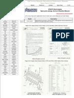 NIIGATA Engine Manuals & Parts Catalogs