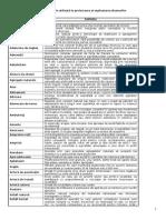 Dictionar Drumuri (Roman)