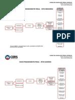 155310Ritos_Processuais_Completo.pdf