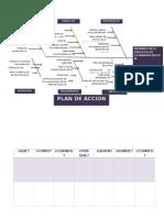 Causa - Efecto diagrama de la estandarizacion de leche