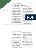 brookes process chart1