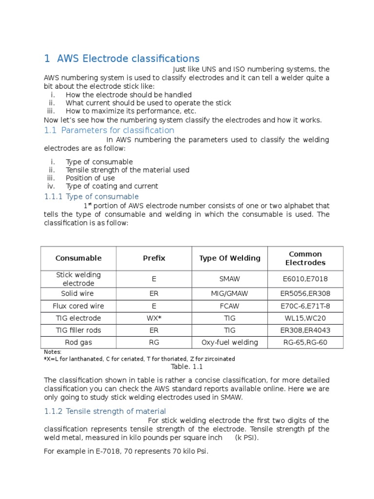 AWS Electrode Classifications | Welding | Pipe (Fluid Conveyance)