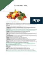 Alimentos Utiles en La Lucha Contra El Cancer