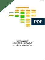 Psicopatologia II - Uiii - Apunte 1