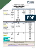 Journal doctorate docs