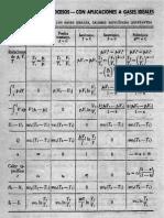 Formulas de Los Gases Ideales