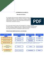 Intermediacion Directa