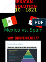 why independence