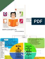 Mapa Conceptual Estilos de Aprendizaje