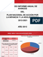 Informe Anual Avances Plan Nacional Accion Ninos Adolescentes