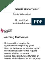 Hypothalamuspituitary_HS2015