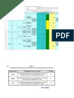 Formulario Matriz Iper