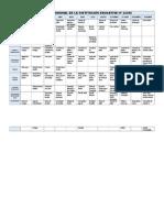 Calendario Comunal de La Institución Educativa Nº 22393