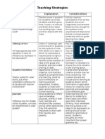 teaching strategies catalogue