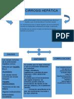 mapa  conceptual para cirrosis hepatica.docx