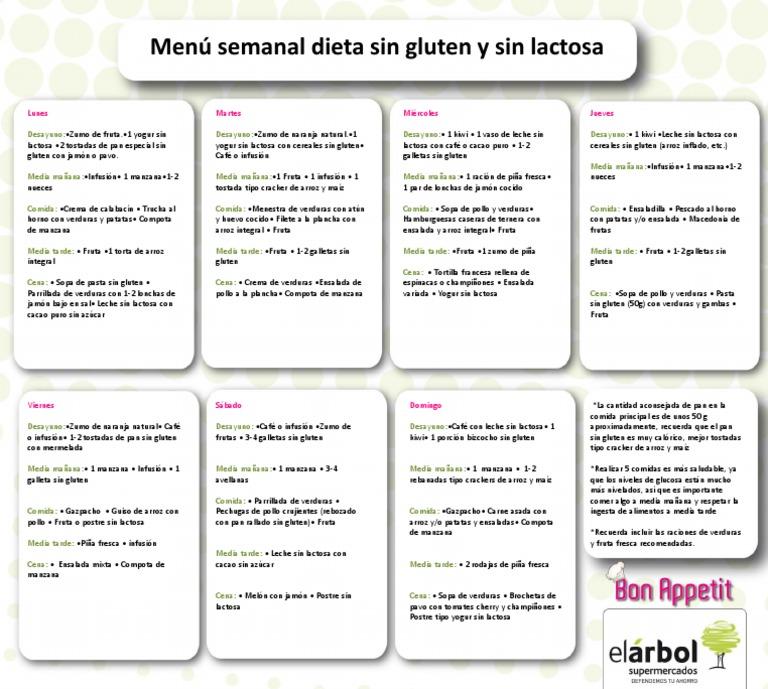 menu de dieta sin gluten