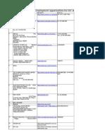 Core Jobs- Industries List- EEE Opprtunities