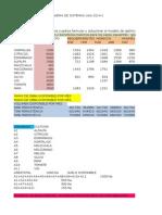 EXAMENPARCIALSISTEMAS2014-1