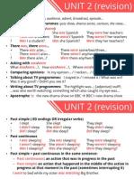 Unit 2 Revision 3ESO