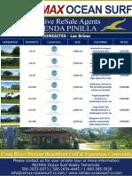Hacienda Pinilla Lots Las Brisas April 2010