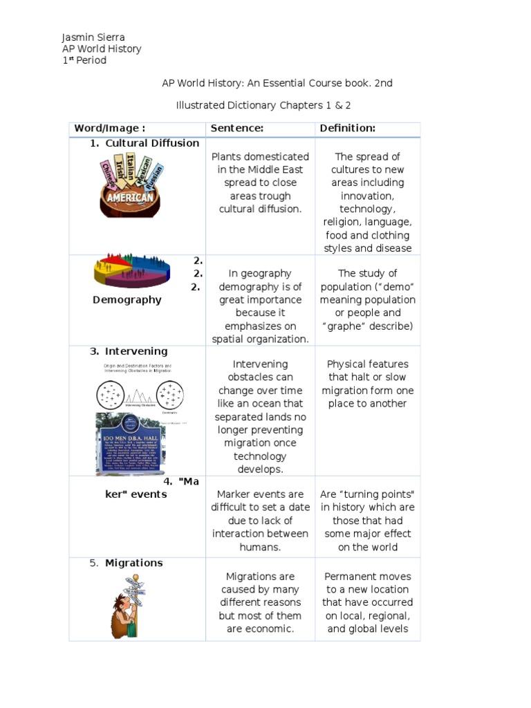 Illustrated dictionary autosaved mesopotamia isis buycottarizona