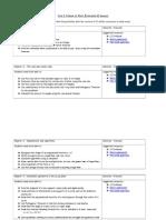 0) C2 Scheme of Work