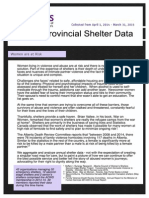 Annual Aggregated Shelter Data Report 2014-15