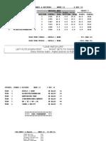 Wk13-sheets15