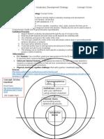 portfolio vocabularyconceptcircles
