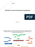 MAPA MENTAL - Importancia Estratégica Del Trade Marketing