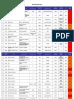 SGS-FO- 12 - Inventario de Activos