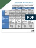 com3025 - assignment 2  marketing designs  rubric