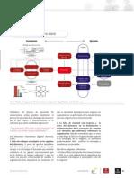 El Directorio y La Estrategia de La Empresa - MB - Revista Semana Económica 2014- Pág.21