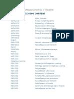 Liste des cours approuvés (en anglais)