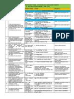 talleresagosto2015.pdf