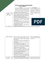 Analisis de Las Fichas de Monitoreo