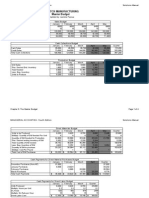 acct 2020-budget