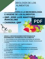 Microbiologia de Los Alimentos Unidad II