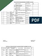 Situația certificatelor de urbanism si a autorizațiilor de construire emise în luna NOIEMBRIE 2015