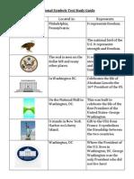 national symbols test study guide pdf