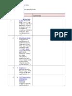 Tool Evaluation