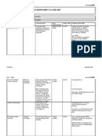 SDPPCC080304b-BPPANNUALCOURSEMONITORINGLOG2007 revised